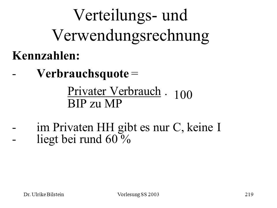 Dr. Ulrike BilsteinVorlesung SS 2003219 Verteilungs- und Verwendungsrechnung Kennzahlen: -Verbrauchsquote = Privater Verbrauch. BIP zu MP -im Privaten