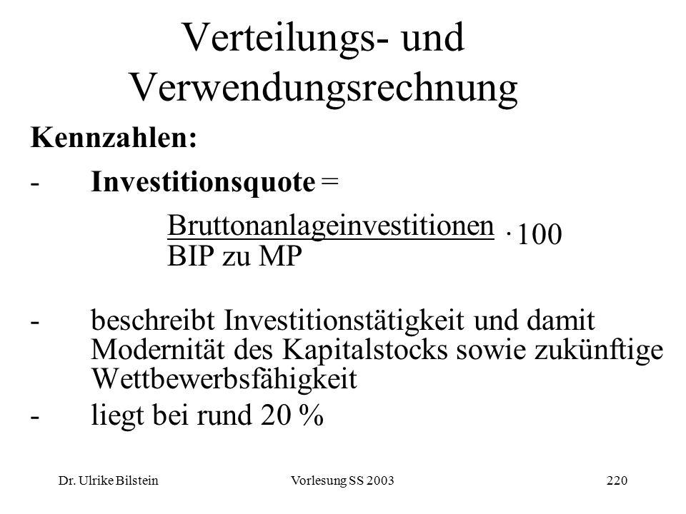 Dr. Ulrike BilsteinVorlesung SS 2003220 Verteilungs- und Verwendungsrechnung Kennzahlen: -Investitionsquote = Bruttonanlageinvestitionen. BIP zu MP -b