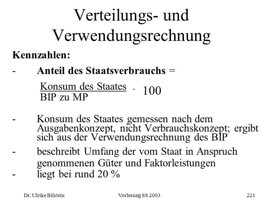 Dr. Ulrike BilsteinVorlesung SS 2003221 Verteilungs- und Verwendungsrechnung Kennzahlen: -Anteil des Staatsverbrauchs = Konsum des Staates. BIP zu MP
