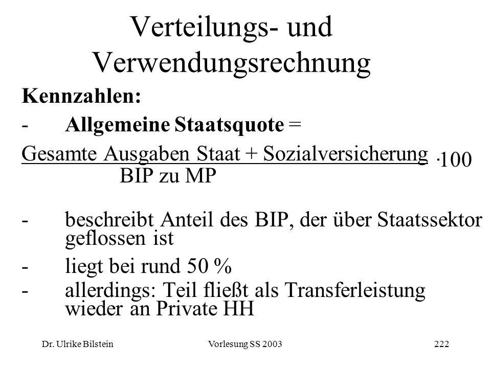 Dr. Ulrike BilsteinVorlesung SS 2003222 Verteilungs- und Verwendungsrechnung Kennzahlen: -Allgemeine Staatsquote = Gesamte Ausgaben Staat + Sozialvers