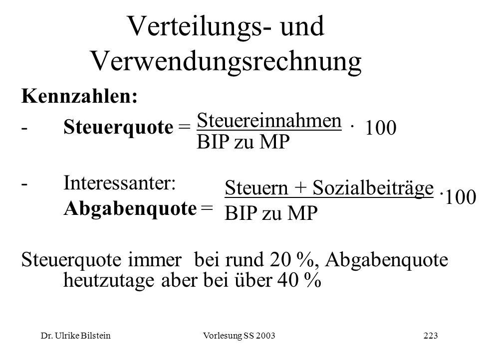 Dr. Ulrike BilsteinVorlesung SS 2003223 Verteilungs- und Verwendungsrechnung Kennzahlen: -Steuerquote = -Interessanter: Abgabenquote = Steuerquote imm