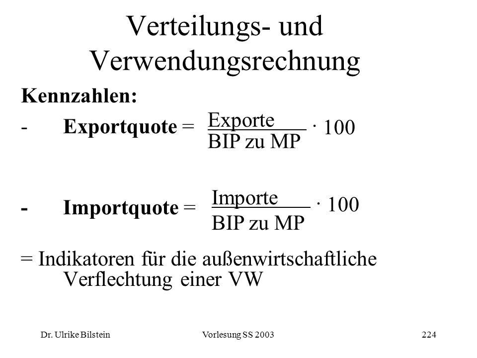 Dr. Ulrike BilsteinVorlesung SS 2003224 Verteilungs- und Verwendungsrechnung Kennzahlen: -Exportquote = -Importquote = = Indikatoren für die außenwirt