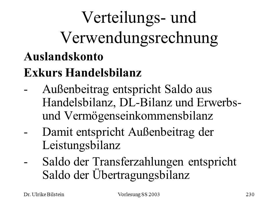 Dr. Ulrike BilsteinVorlesung SS 2003230 Verteilungs- und Verwendungsrechnung Auslandskonto Exkurs Handelsbilanz -Außenbeitrag entspricht Saldo aus Han