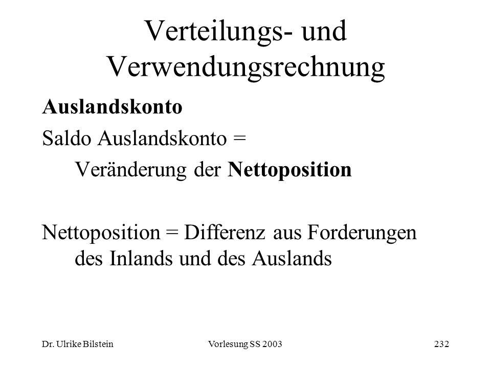 Dr. Ulrike BilsteinVorlesung SS 2003232 Verteilungs- und Verwendungsrechnung Auslandskonto Saldo Auslandskonto = Veränderung der Nettoposition Nettopo