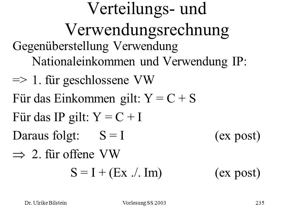 Dr. Ulrike BilsteinVorlesung SS 2003235 Verteilungs- und Verwendungsrechnung Gegenüberstellung Verwendung Nationaleinkommen und Verwendung IP: =>1. fü