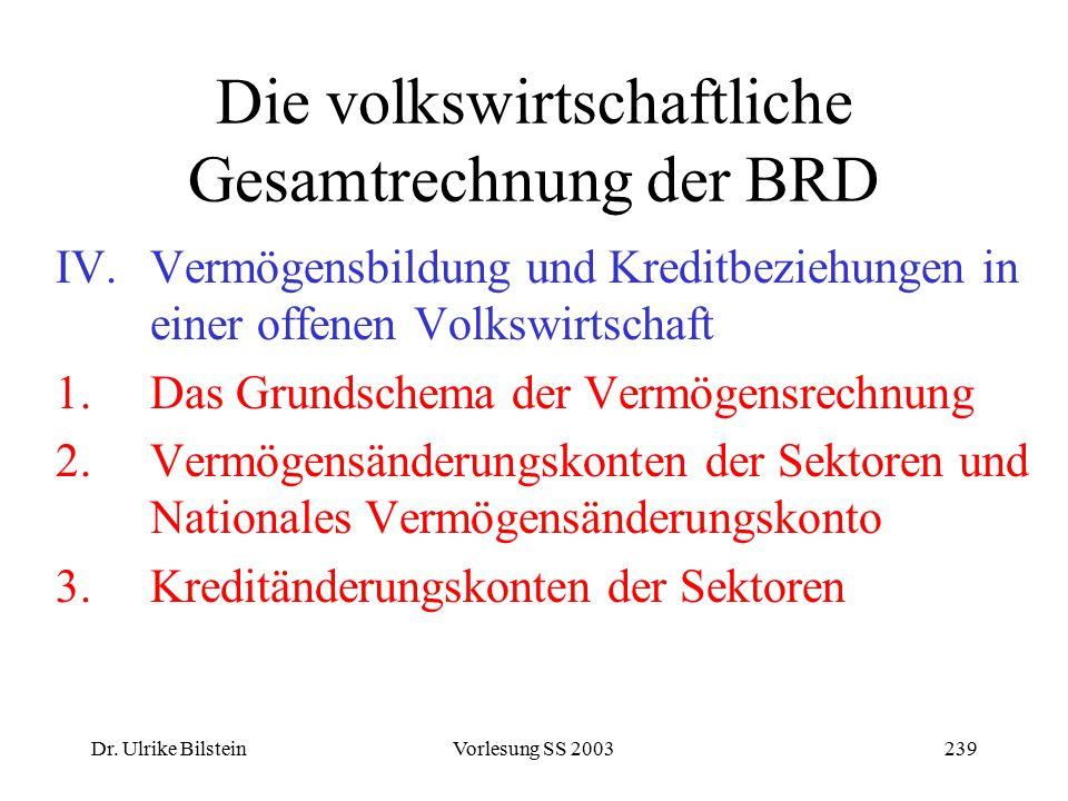 Dr. Ulrike BilsteinVorlesung SS 2003239 Die volkswirtschaftliche Gesamtrechnung der BRD IV.Vermögensbildung und Kreditbeziehungen in einer offenen Vol