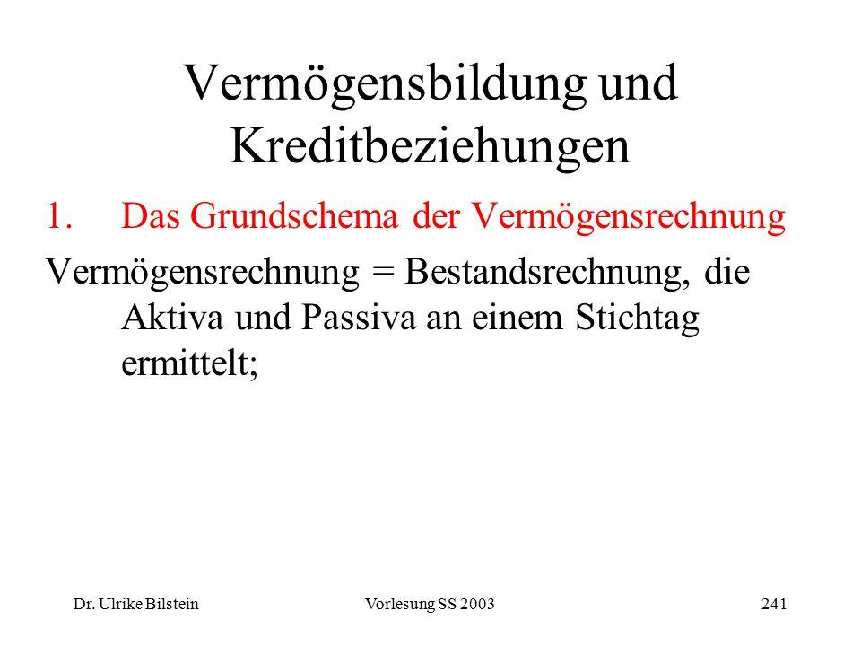 Dr. Ulrike BilsteinVorlesung SS 2003241 Vermögensbildung und Kreditbeziehungen 1.Das Grundschema der Vermögensrechnung Vermögensrechnung = Bestandsrec