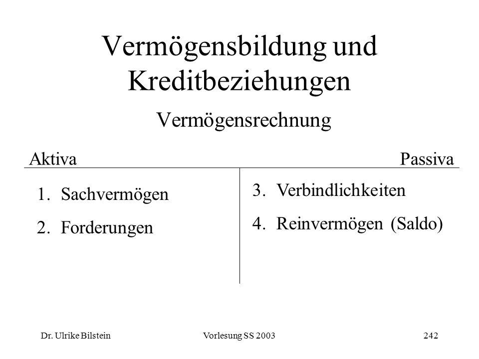 Dr. Ulrike BilsteinVorlesung SS 2003242 Vermögensbildung und Kreditbeziehungen Vermögensrechnung AktivaPassiva 1.Sachvermögen 2.Forderungen 3.Verbindl