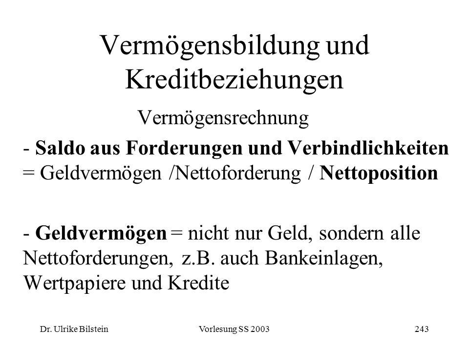Dr. Ulrike BilsteinVorlesung SS 2003243 Vermögensbildung und Kreditbeziehungen Vermögensrechnung - Saldo aus Forderungen und Verbindlichkeiten = Geldv