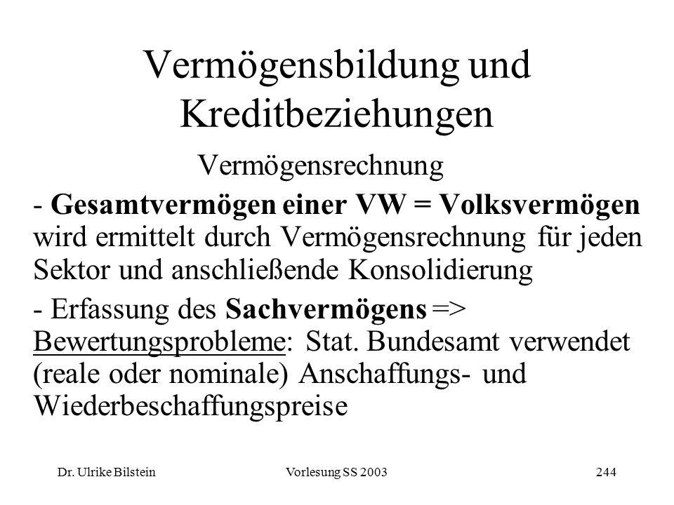 Dr. Ulrike BilsteinVorlesung SS 2003244 Vermögensbildung und Kreditbeziehungen Vermögensrechnung - Gesamtvermögen einer VW = Volksvermögen wird ermitt
