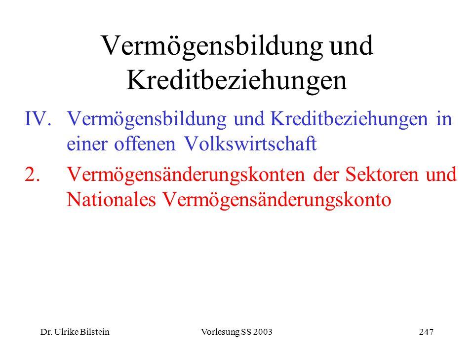 Dr. Ulrike BilsteinVorlesung SS 2003247 Vermögensbildung und Kreditbeziehungen IV.Vermögensbildung und Kreditbeziehungen in einer offenen Volkswirtsch