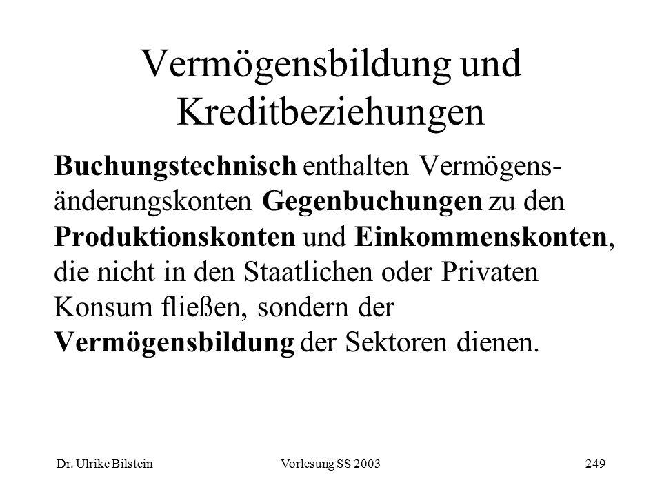 Dr. Ulrike BilsteinVorlesung SS 2003249 Vermögensbildung und Kreditbeziehungen Buchungstechnisch enthalten Vermögens- änderungskonten Gegenbuchungen z