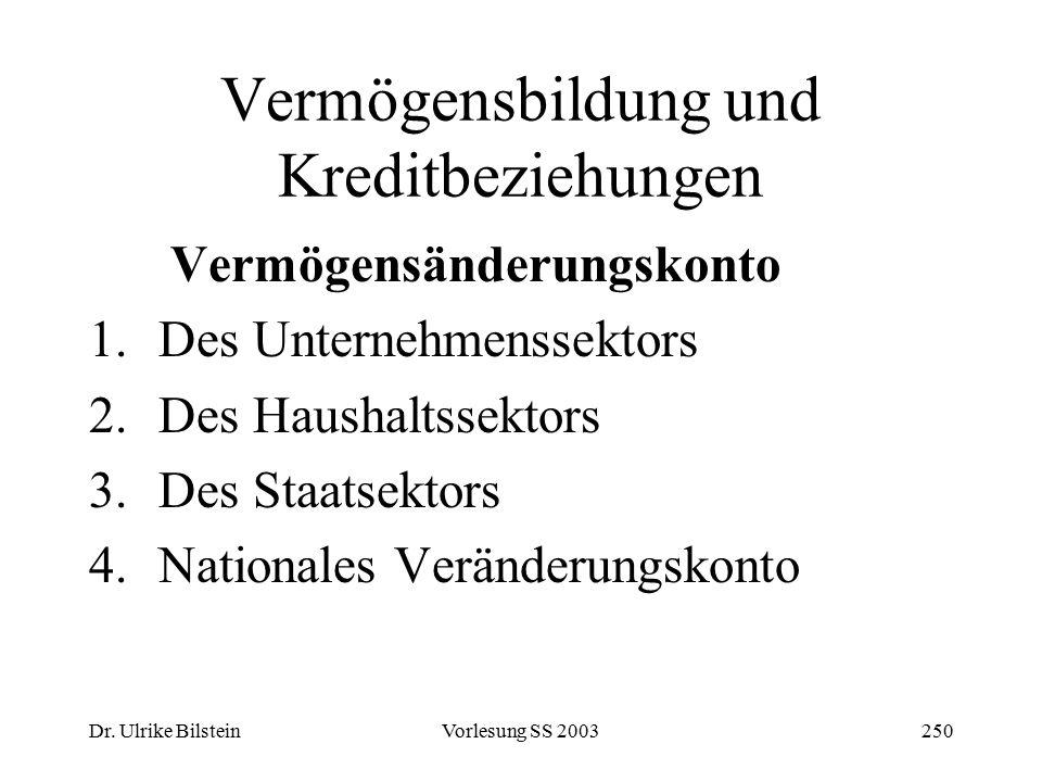 Dr. Ulrike BilsteinVorlesung SS 2003250 Vermögensbildung und Kreditbeziehungen Vermögensänderungskonto 1.Des Unternehmenssektors 2.Des Haushaltssektor