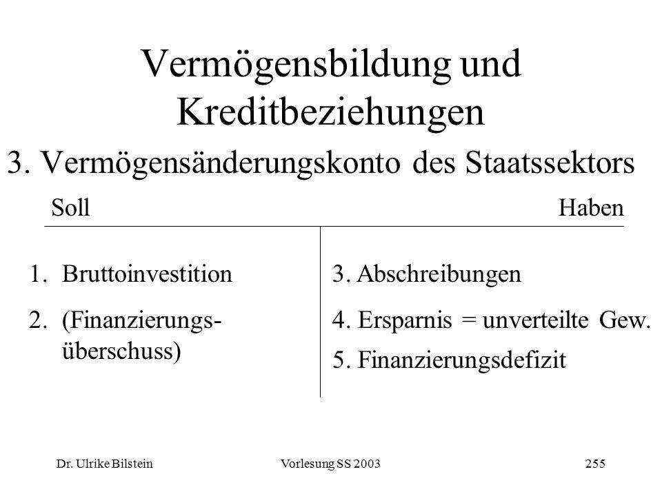 Dr. Ulrike BilsteinVorlesung SS 2003255 Vermögensbildung und Kreditbeziehungen 3. Vermögensänderungskonto des Staatssektors SollHaben 1.Bruttoinvestit
