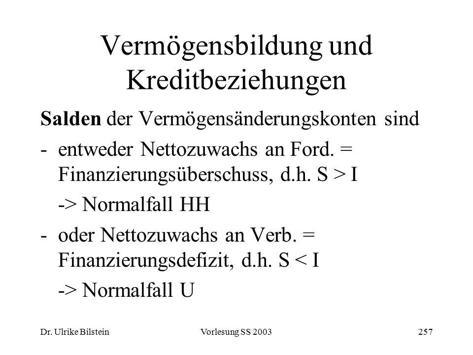 Dr. Ulrike BilsteinVorlesung SS 2003257 Vermögensbildung und Kreditbeziehungen Salden der Vermögensänderungskonten sind -entweder Nettozuwachs an Ford
