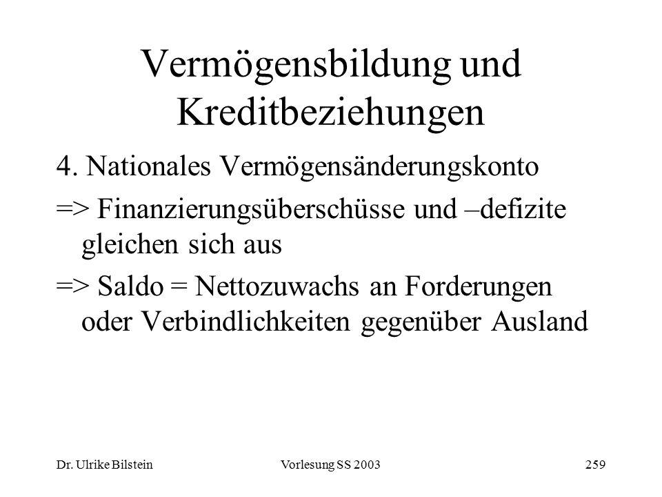 Dr. Ulrike BilsteinVorlesung SS 2003259 Vermögensbildung und Kreditbeziehungen 4. Nationales Vermögensänderungskonto => Finanzierungsüberschüsse und –