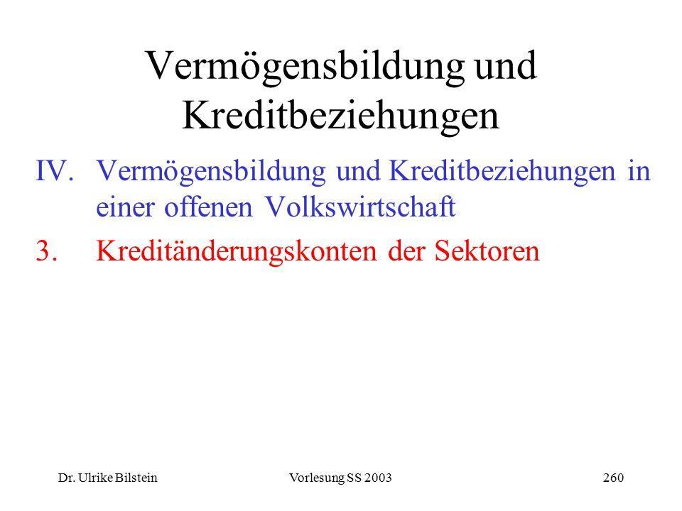 Dr. Ulrike BilsteinVorlesung SS 2003260 Vermögensbildung und Kreditbeziehungen IV.Vermögensbildung und Kreditbeziehungen in einer offenen Volkswirtsch
