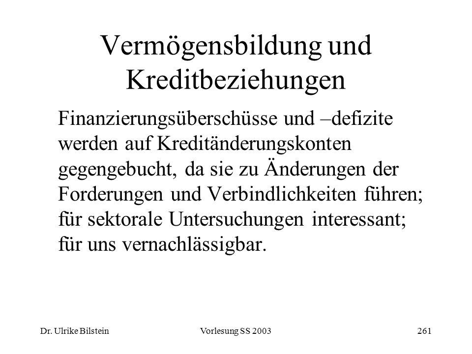 Dr. Ulrike BilsteinVorlesung SS 2003261 Vermögensbildung und Kreditbeziehungen Finanzierungsüberschüsse und –defizite werden auf Kreditänderungskonten