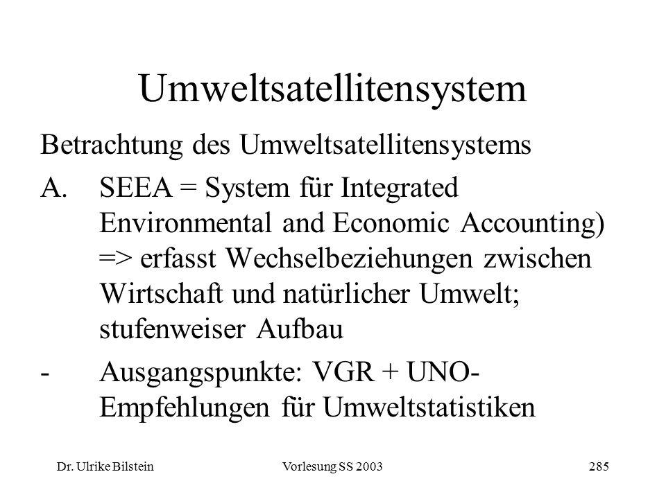 Dr. Ulrike BilsteinVorlesung SS 2003285 Umweltsatellitensystem Betrachtung des Umweltsatellitensystems A.SEEA = System für Integrated Environmental an