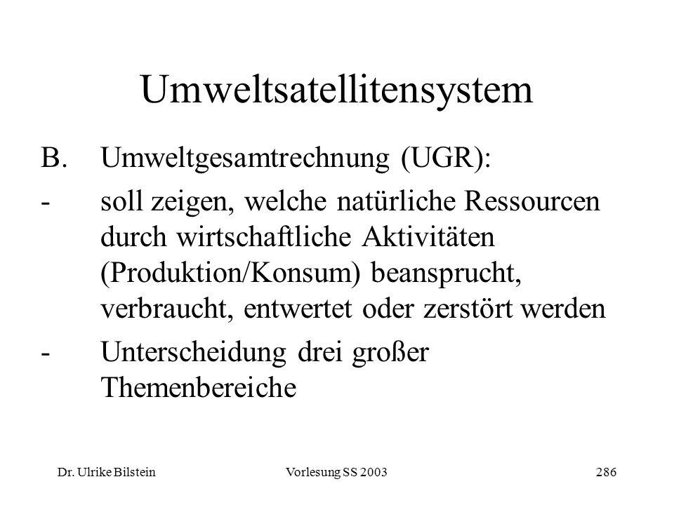 Dr. Ulrike BilsteinVorlesung SS 2003286 Umweltsatellitensystem B.Umweltgesamtrechnung (UGR): -soll zeigen, welche natürliche Ressourcen durch wirtscha