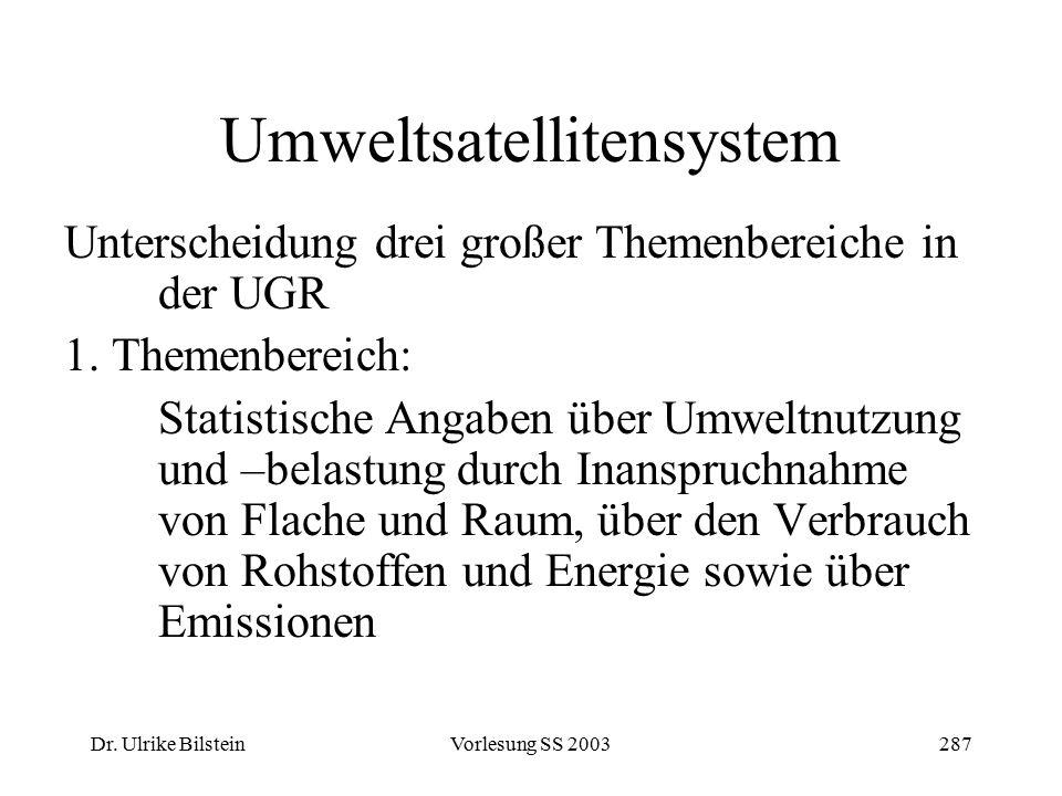 Dr. Ulrike BilsteinVorlesung SS 2003287 Umweltsatellitensystem Unterscheidung drei großer Themenbereiche in der UGR 1. Themenbereich: Statistische Ang