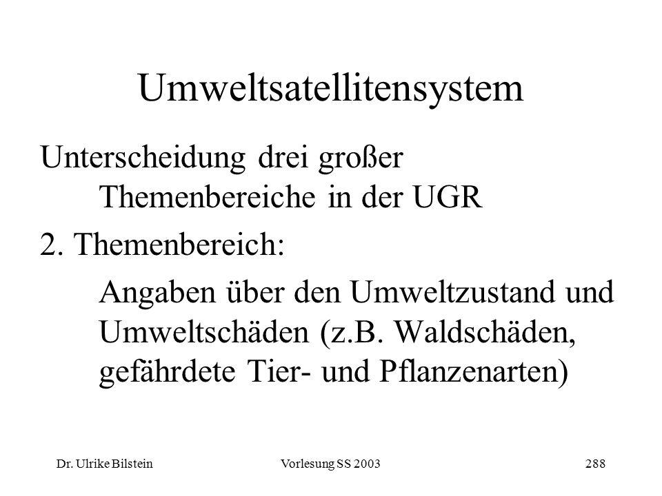 Dr. Ulrike BilsteinVorlesung SS 2003288 Umweltsatellitensystem Unterscheidung drei großer Themenbereiche in der UGR 2. Themenbereich: Angaben über den