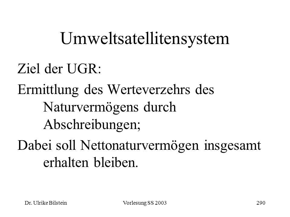 Dr. Ulrike BilsteinVorlesung SS 2003290 Umweltsatellitensystem Ziel der UGR: Ermittlung des Werteverzehrs des Naturvermögens durch Abschreibungen; Dab