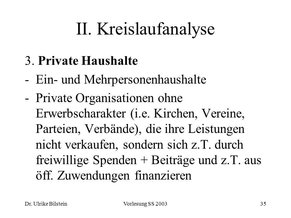 Dr. Ulrike BilsteinVorlesung SS 200335 II. Kreislaufanalyse 3. Private Haushalte -Ein- und Mehrpersonenhaushalte -Private Organisationen ohne Erwerbsc