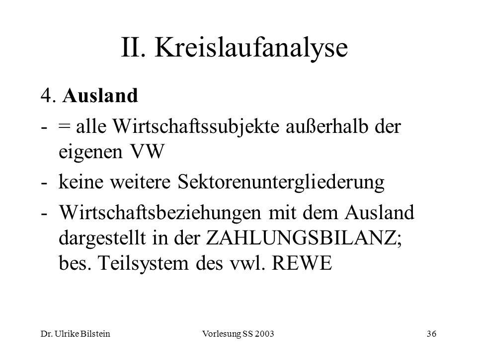 Dr. Ulrike BilsteinVorlesung SS 200336 II. Kreislaufanalyse 4. Ausland -= alle Wirtschaftssubjekte außerhalb der eigenen VW -keine weitere Sektorenunt