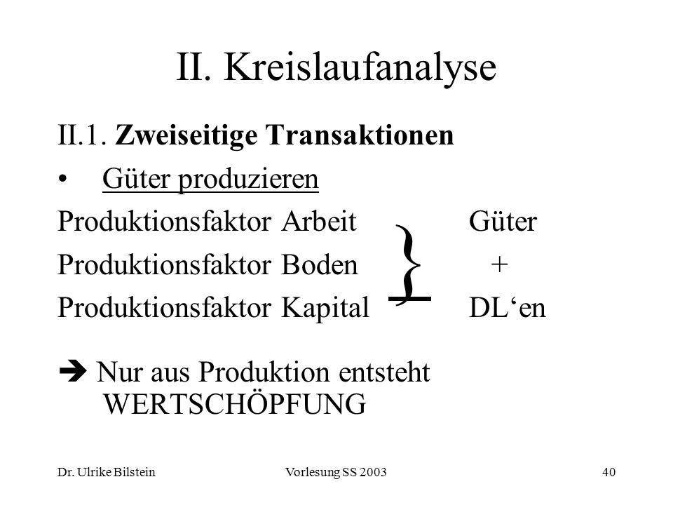 Dr. Ulrike BilsteinVorlesung SS 200340 II. Kreislaufanalyse II.1. Zweiseitige Transaktionen Güter produzieren Produktionsfaktor Arbeit Güter Produktio
