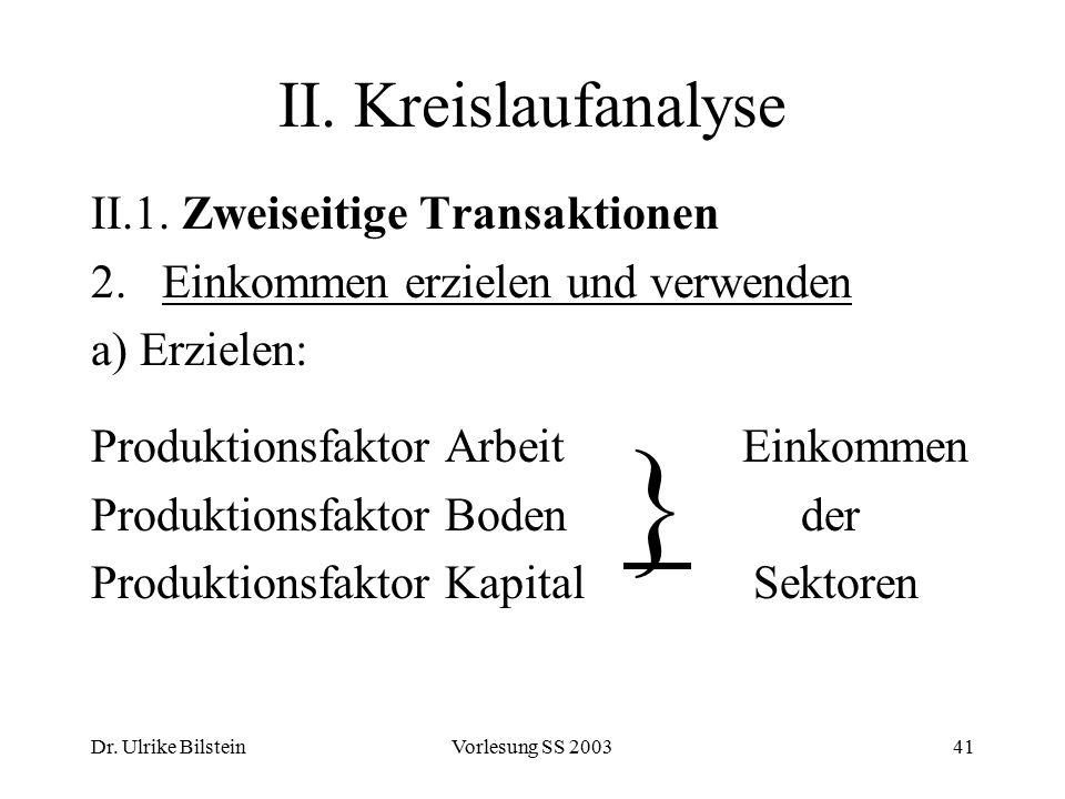 Dr. Ulrike BilsteinVorlesung SS 200341 II. Kreislaufanalyse II.1. Zweiseitige Transaktionen 2. Einkommen erzielen und verwenden a) Erzielen: Produktio