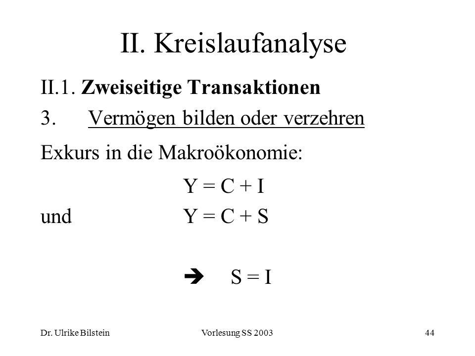 Dr. Ulrike BilsteinVorlesung SS 200344 II. Kreislaufanalyse II.1. Zweiseitige Transaktionen 3. Vermögen bilden oder verzehren Exkurs in die Makroökono