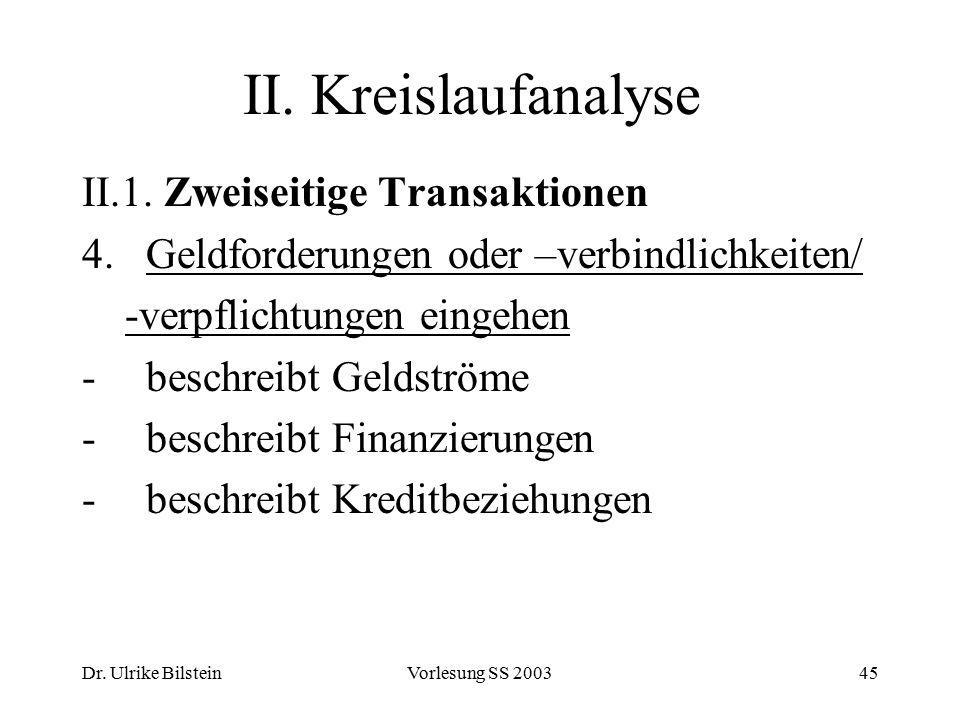 Dr. Ulrike BilsteinVorlesung SS 200345 II. Kreislaufanalyse II.1. Zweiseitige Transaktionen 4. Geldforderungen oder –verbindlichkeiten/ -verpflichtung