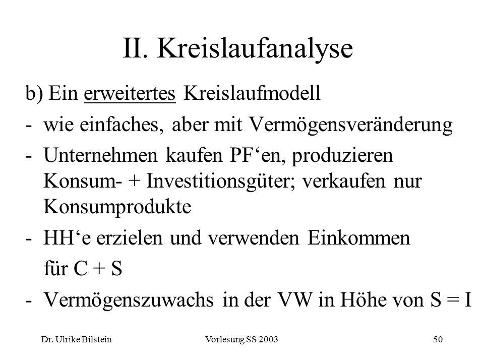 Dr. Ulrike BilsteinVorlesung SS 200350 II. Kreislaufanalyse b) Ein erweitertes Kreislaufmodell -wie einfaches, aber mit Vermögensveränderung -Unterneh