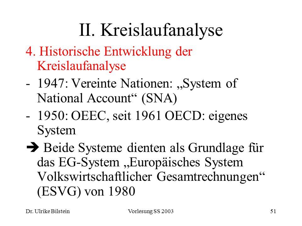 """Dr. Ulrike BilsteinVorlesung SS 200351 II. Kreislaufanalyse 4. Historische Entwicklung der Kreislaufanalyse -1947: Vereinte Nationen: """"System of Natio"""