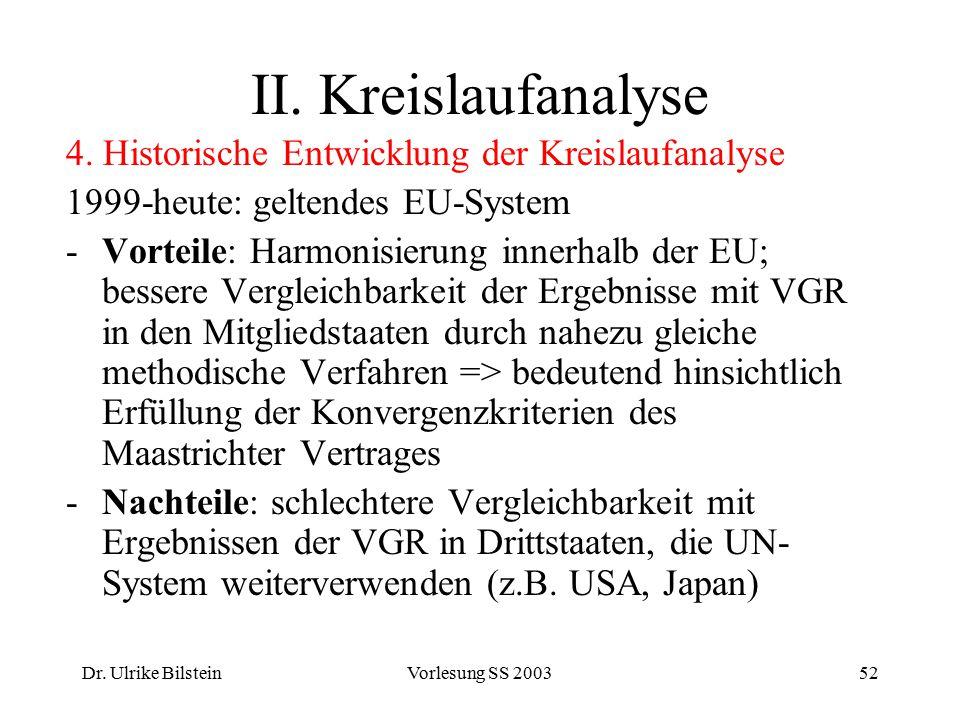 Dr. Ulrike BilsteinVorlesung SS 200352 II. Kreislaufanalyse 4. Historische Entwicklung der Kreislaufanalyse 1999-heute: geltendes EU-System -Vorteile: