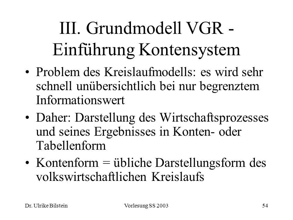 Dr. Ulrike BilsteinVorlesung SS 200354 III. Grundmodell VGR - Einführung Kontensystem Problem des Kreislaufmodells: es wird sehr schnell unübersichtli