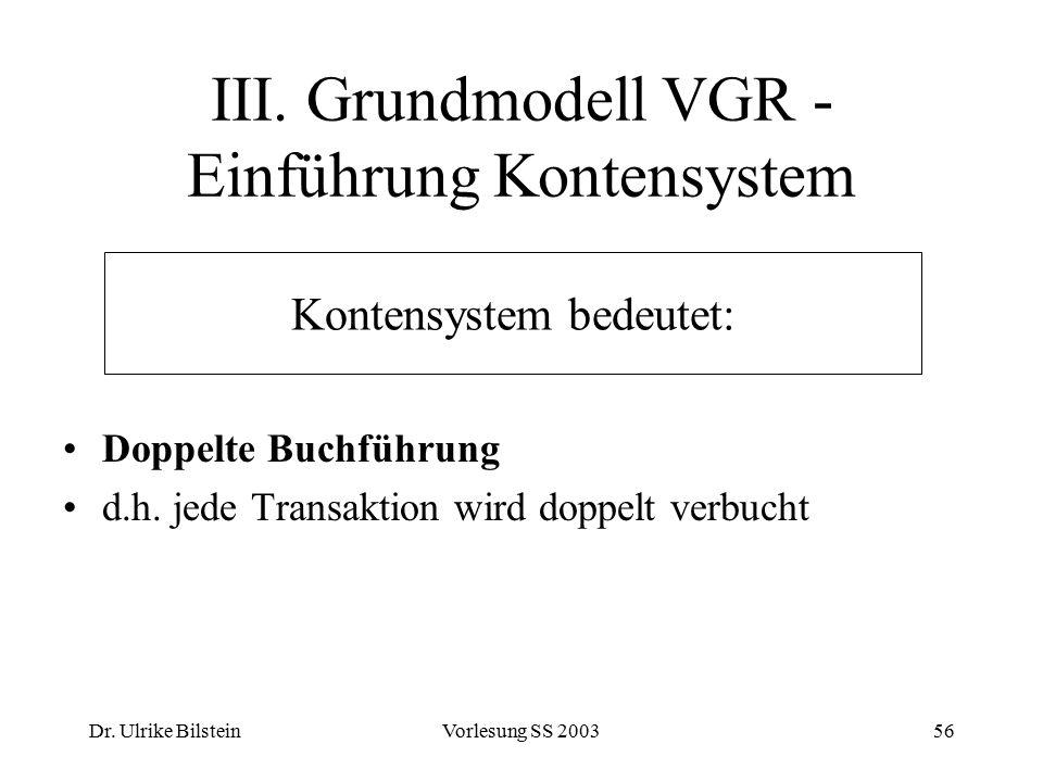 Dr. Ulrike BilsteinVorlesung SS 200356 III. Grundmodell VGR - Einführung Kontensystem Doppelte Buchführung d.h. jede Transaktion wird doppelt verbucht