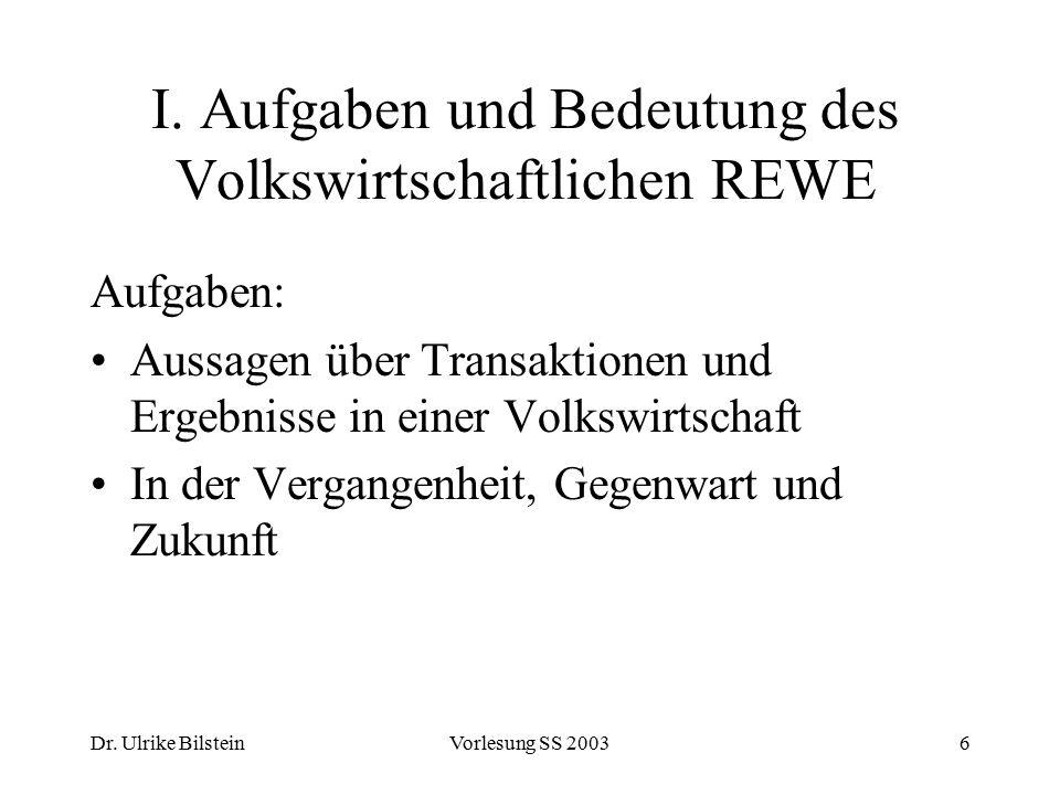 Dr. Ulrike BilsteinVorlesung SS 20036 I. Aufgaben und Bedeutung des Volkswirtschaftlichen REWE Aufgaben: Aussagen über Transaktionen und Ergebnisse in