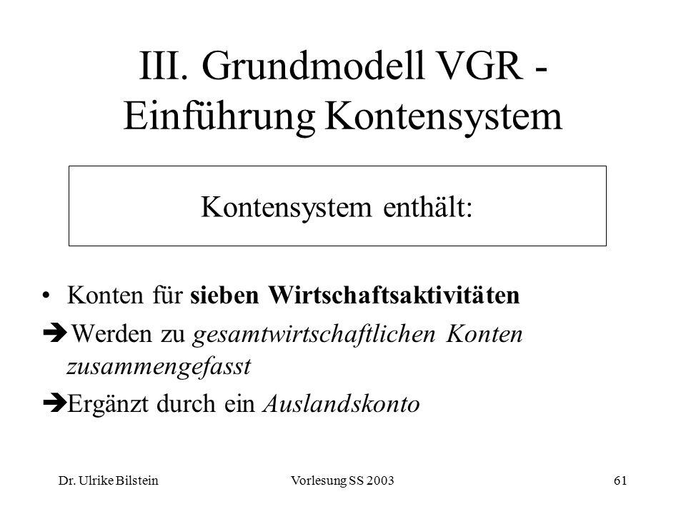 Dr. Ulrike BilsteinVorlesung SS 200361 III. Grundmodell VGR - Einführung Kontensystem Konten für sieben Wirtschaftsaktivitäten  Werden zu gesamtwirts