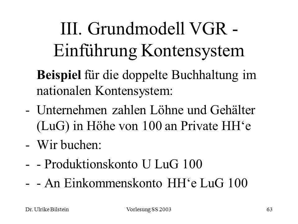 Dr. Ulrike BilsteinVorlesung SS 200363 III. Grundmodell VGR - Einführung Kontensystem Beispiel für die doppelte Buchhaltung im nationalen Kontensystem