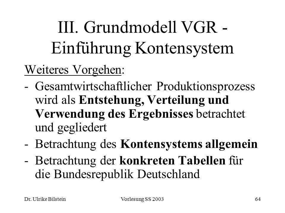 Dr. Ulrike BilsteinVorlesung SS 200364 III. Grundmodell VGR - Einführung Kontensystem Weiteres Vorgehen: -Gesamtwirtschaftlicher Produktionsprozess wi
