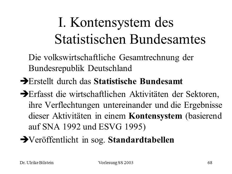Dr. Ulrike BilsteinVorlesung SS 200368 I. Kontensystem des Statistischen Bundesamtes Die volkswirtschaftliche Gesamtrechnung der Bundesrepublik Deutsc