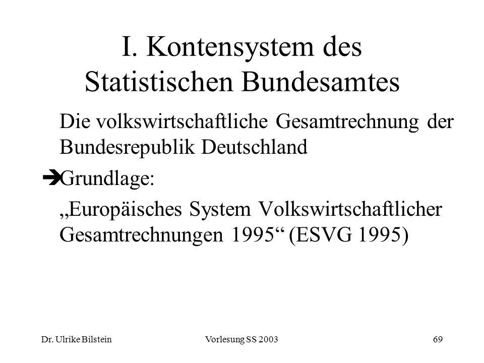 Dr. Ulrike BilsteinVorlesung SS 200369 I. Kontensystem des Statistischen Bundesamtes Die volkswirtschaftliche Gesamtrechnung der Bundesrepublik Deutsc