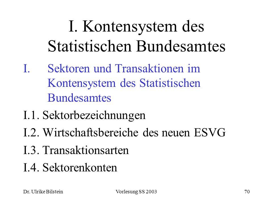 Dr. Ulrike BilsteinVorlesung SS 200370 I. Kontensystem des Statistischen Bundesamtes I.Sektoren und Transaktionen im Kontensystem des Statistischen Bu