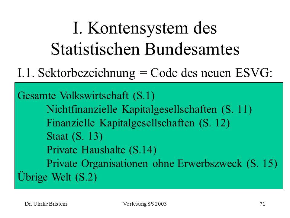 Dr. Ulrike BilsteinVorlesung SS 200371 I. Kontensystem des Statistischen Bundesamtes I.1. Sektorbezeichnung = Code des neuen ESVG: Gesamte Volkswirtsc