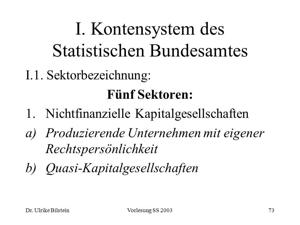 Dr. Ulrike BilsteinVorlesung SS 200373 I. Kontensystem des Statistischen Bundesamtes I.1. Sektorbezeichnung: Fünf Sektoren: 1.Nichtfinanzielle Kapital