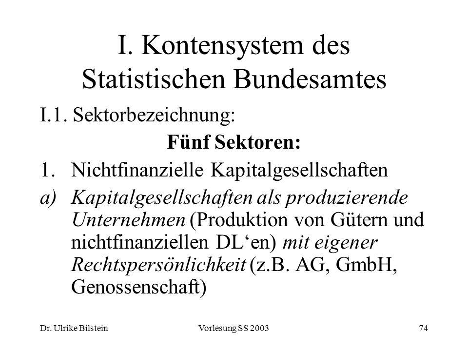 Dr. Ulrike BilsteinVorlesung SS 200374 I. Kontensystem des Statistischen Bundesamtes I.1. Sektorbezeichnung: Fünf Sektoren: 1.Nichtfinanzielle Kapital