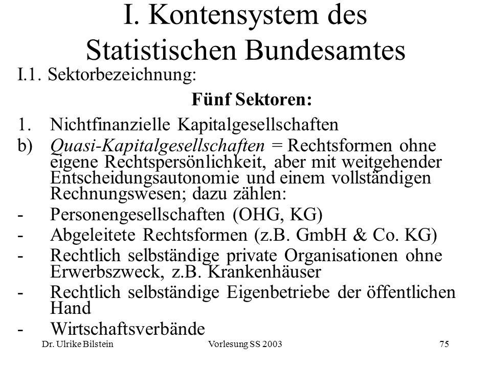 Dr. Ulrike BilsteinVorlesung SS 200375 I. Kontensystem des Statistischen Bundesamtes I.1. Sektorbezeichnung: Fünf Sektoren: 1.Nichtfinanzielle Kapital