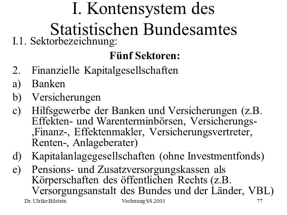 Dr. Ulrike BilsteinVorlesung SS 200377 I. Kontensystem des Statistischen Bundesamtes I.1. Sektorbezeichnung: Fünf Sektoren: 2.Finanzielle Kapitalgesel